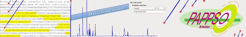 logo PAPPSO et captures d'écran spectroscopie-protéomique